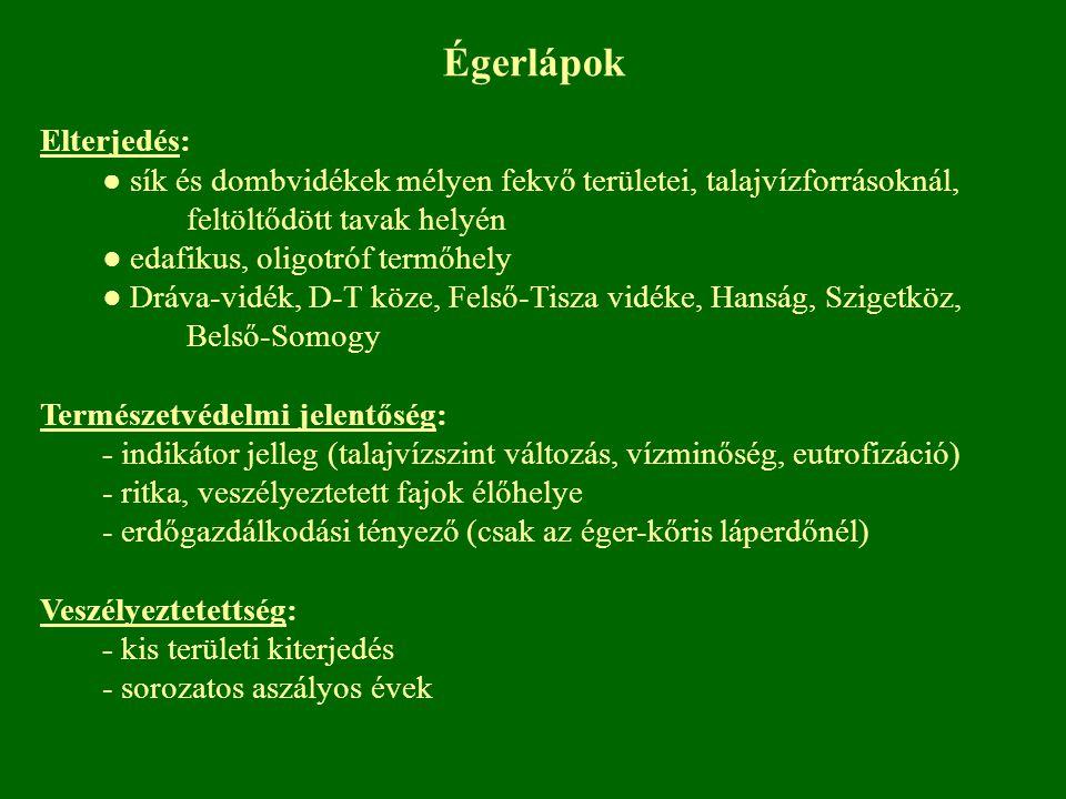 Égerlápok Elterjedés: