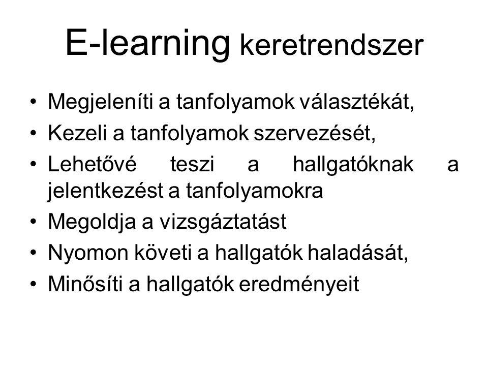 E-learning keretrendszer