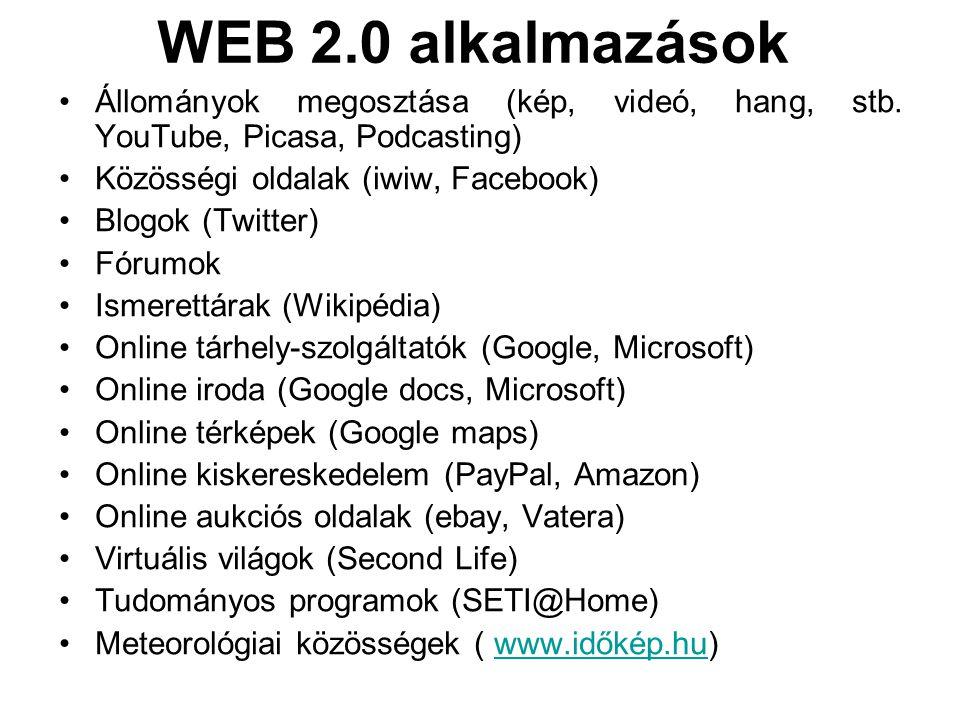 WEB 2.0 alkalmazások Állományok megosztása (kép, videó, hang, stb. YouTube, Picasa, Podcasting) Közösségi oldalak (iwiw, Facebook)