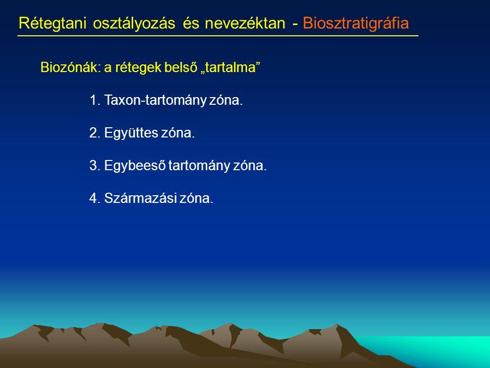 Rétegtani osztályozás és nevezéktan - Biosztratigráfia