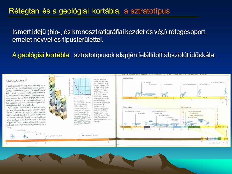 Rétegtan és a geológiai kortábla, a sztratotípus