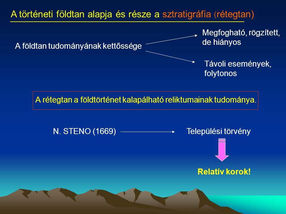 A történeti földtan alapja és része a sztratigráfia (rétegtan)