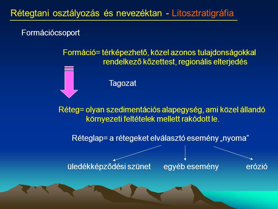 Rétegtani osztályozás és nevezéktan - Litosztratigráfia
