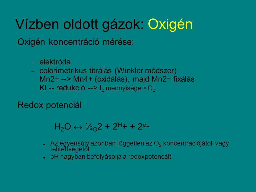 Vízben oldott gázok: Oxigén