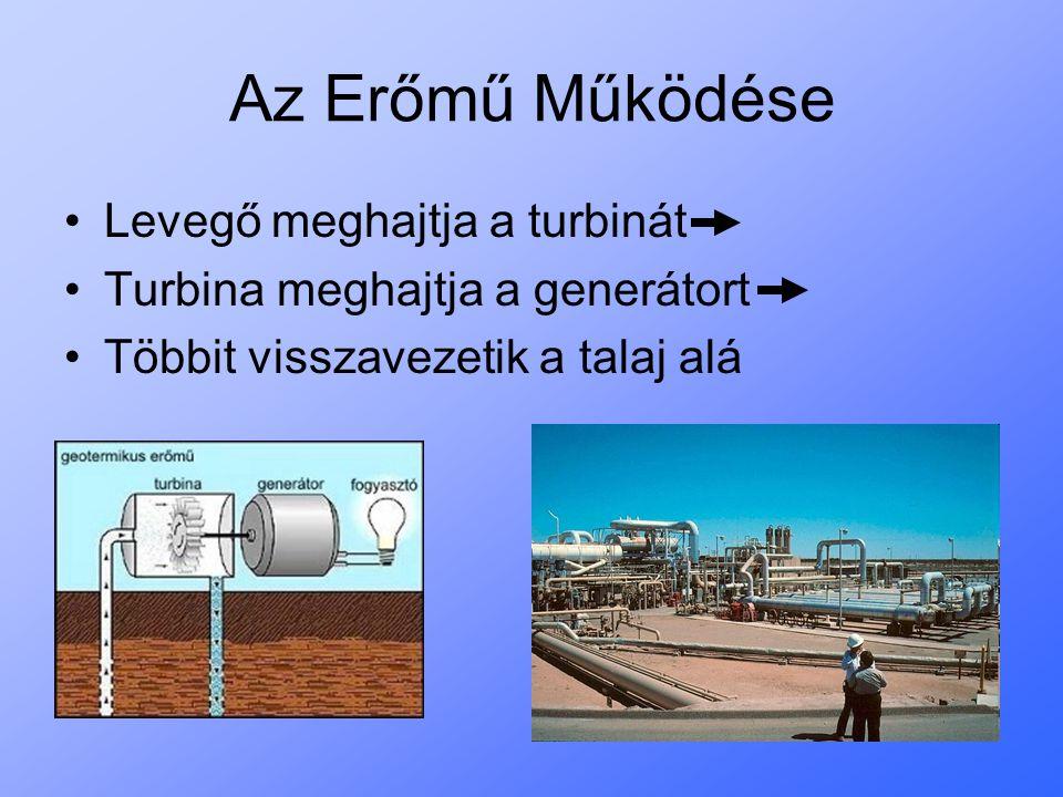 Az Erőmű Működése Levegő meghajtja a turbinát