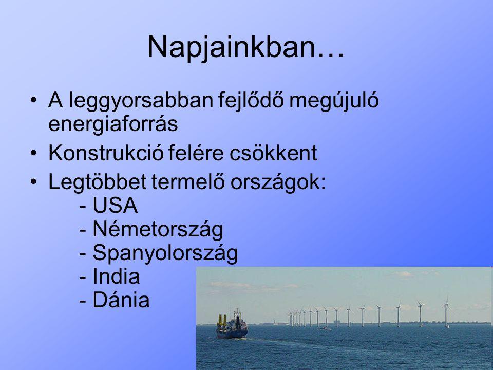 Napjainkban… A leggyorsabban fejlődő megújuló energiaforrás