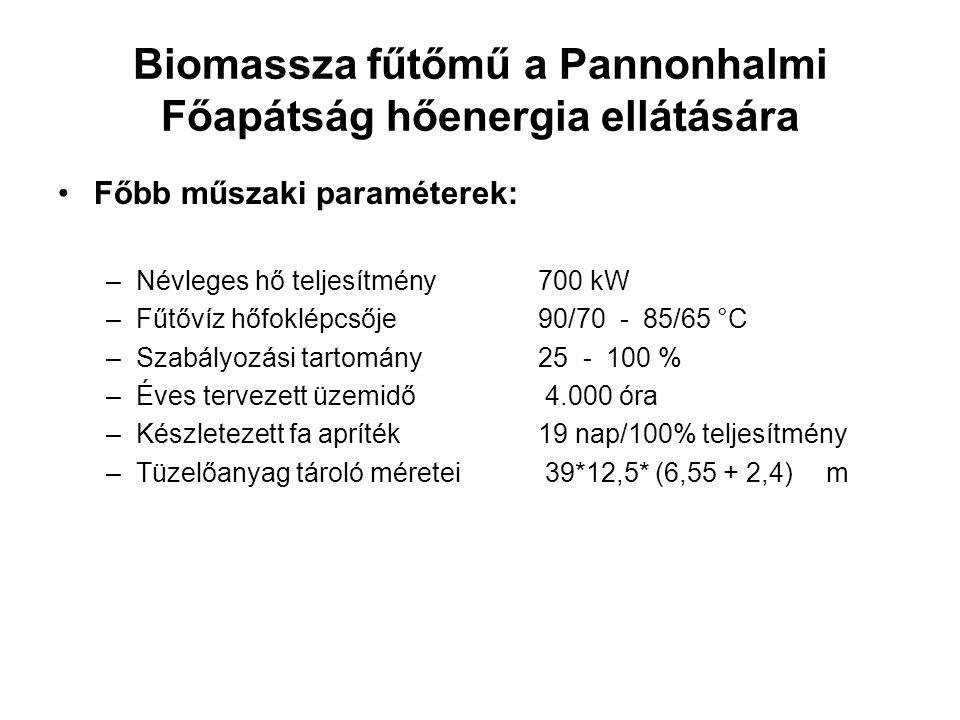 Biomassza fűtőmű a Pannonhalmi Főapátság hőenergia ellátására