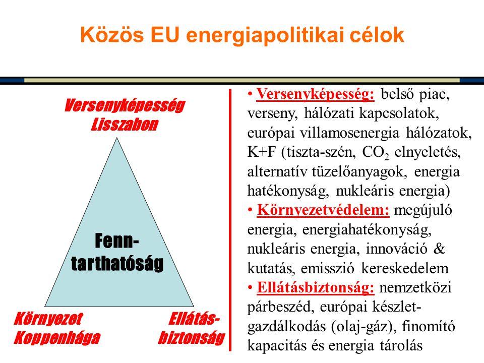 Közös EU energiapolitikai célok