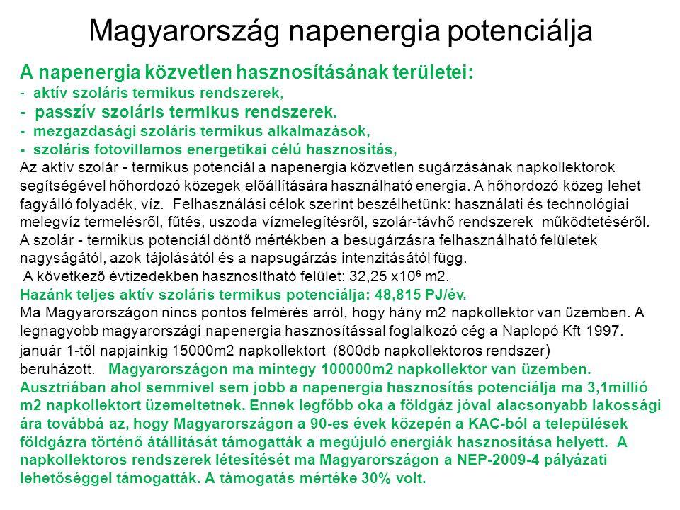 Magyarország napenergia potenciálja