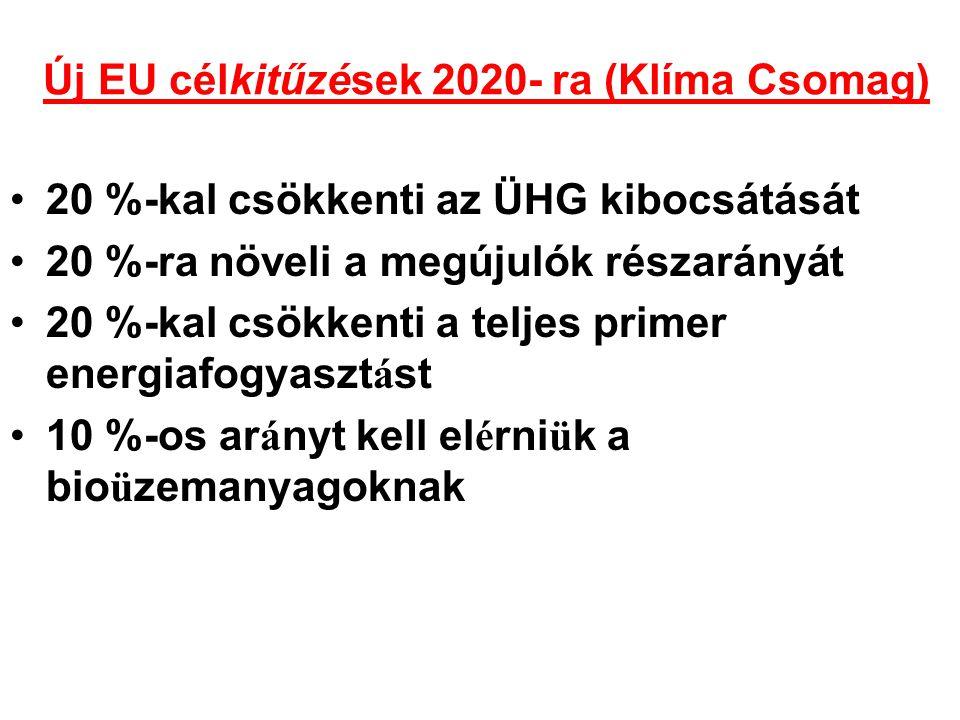 Új EU célkitűzések 2020- ra (Klíma Csomag)