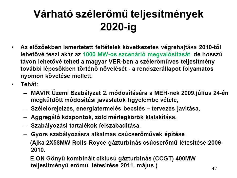 Várható szélerőmű teljesítmények 2020-ig