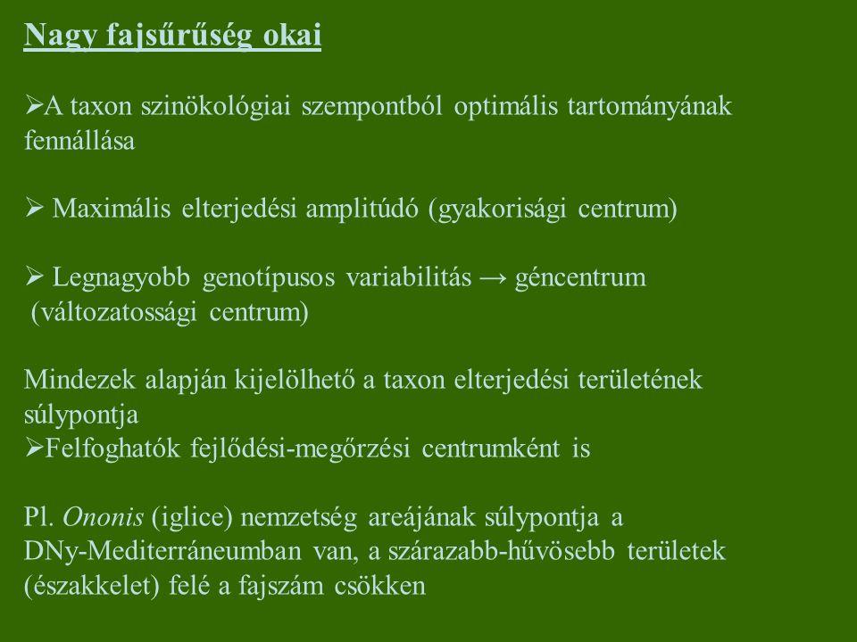 Nagy fajsűrűség okai A taxon szinökológiai szempontból optimális tartományának. fennállása. Maximális elterjedési amplitúdó (gyakorisági centrum)