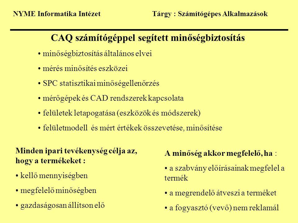 CAQ számítógéppel segített minőségbiztosítás