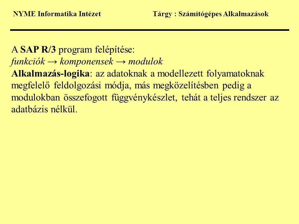 A SAP R/3 program felépítése: funkciók → komponensek → modulok