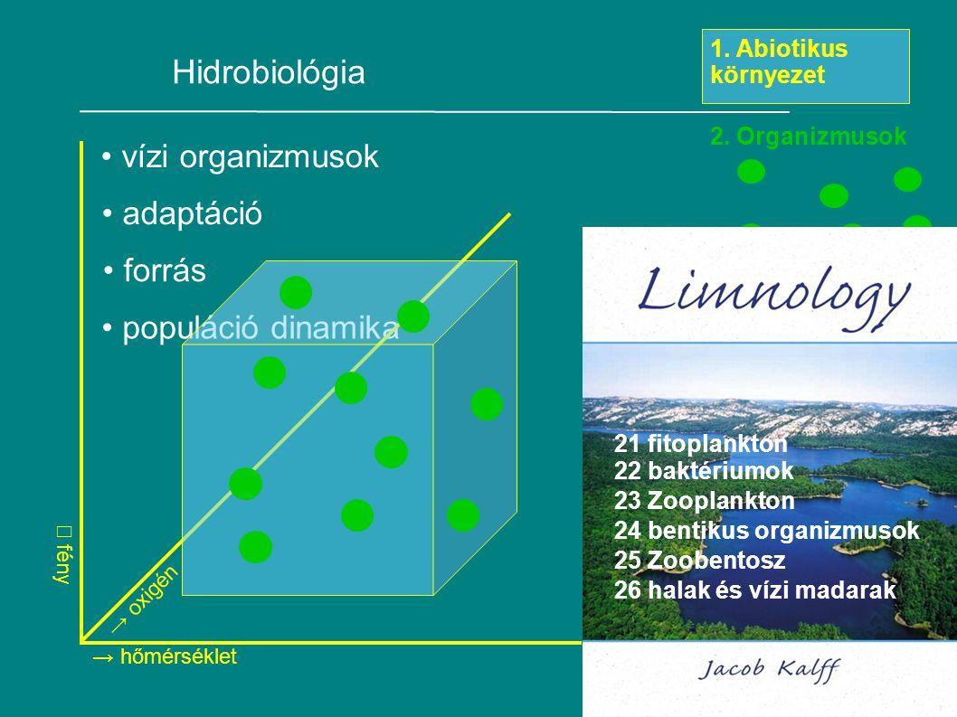 Hidrobiológia vízi organizmusok adaptáció forrás populáció dinamika