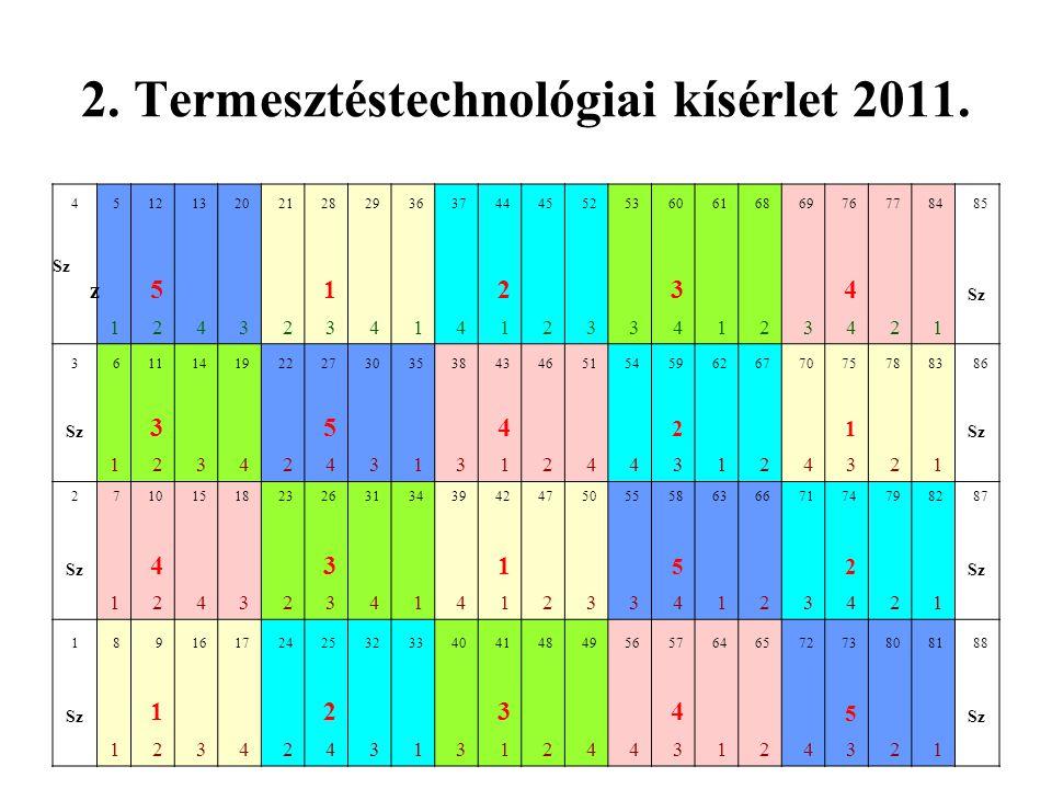 2. Termesztéstechnológiai kísérlet 2011.