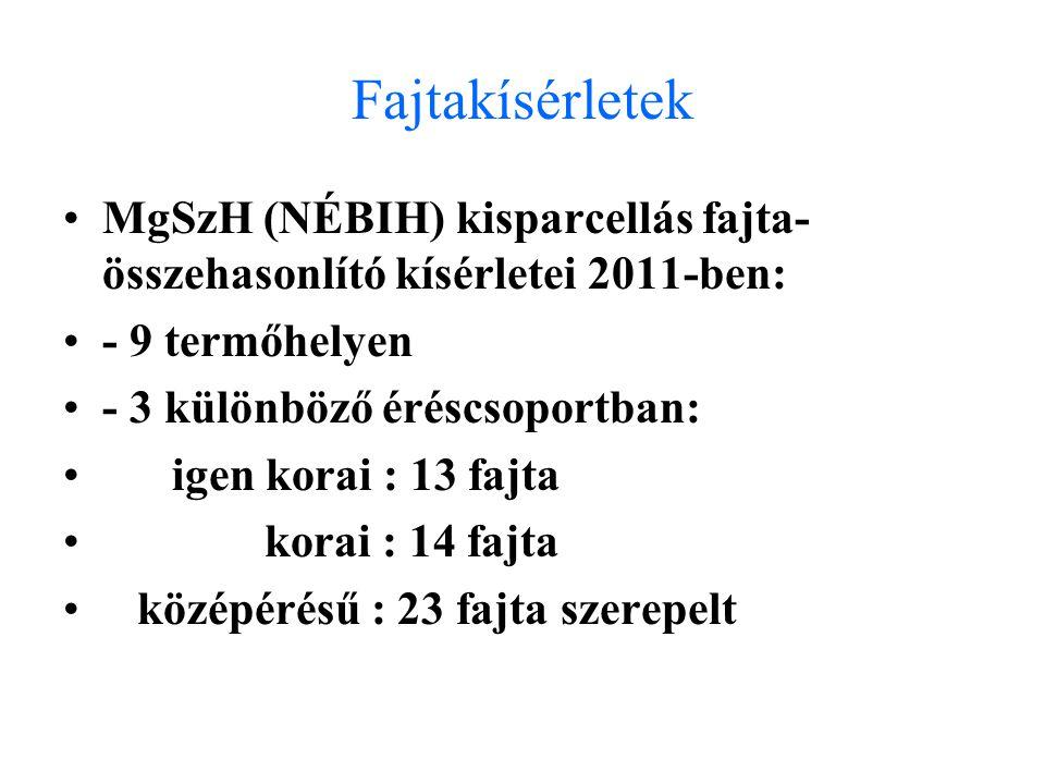Fajtakísérletek MgSzH (NÉBIH) kisparcellás fajta-összehasonlító kísérletei 2011-ben: - 9 termőhelyen.