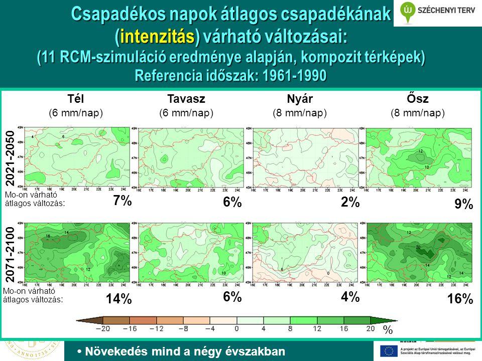 Csapadékos napok átlagos csapadékának (intenzitás) várható változásai: (11 RCM-szimuláció eredménye alapján, kompozit térképek) Referencia időszak: 1961-1990