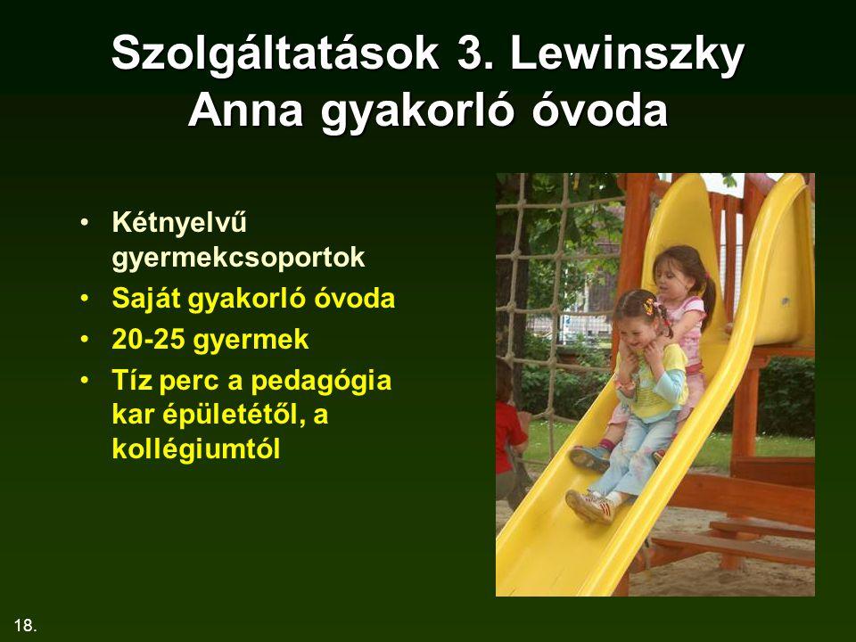 Szolgáltatások 3. Lewinszky Anna gyakorló óvoda