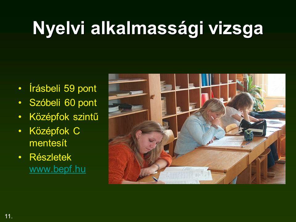 Nyelvi alkalmassági vizsga