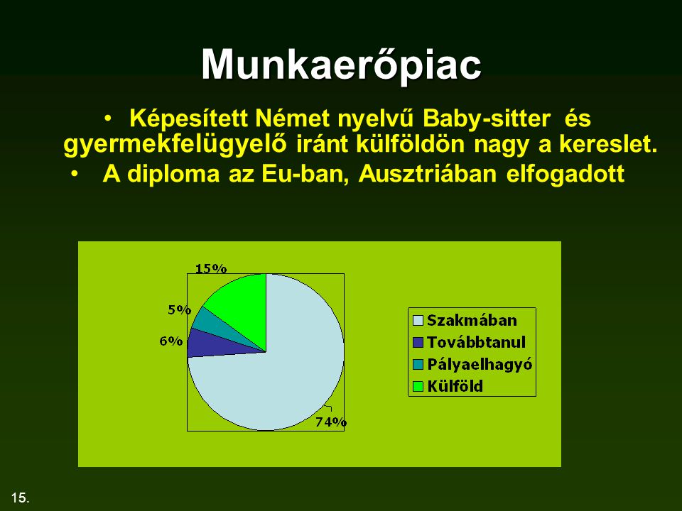 A diploma az Eu-ban, Ausztriában elfogadott