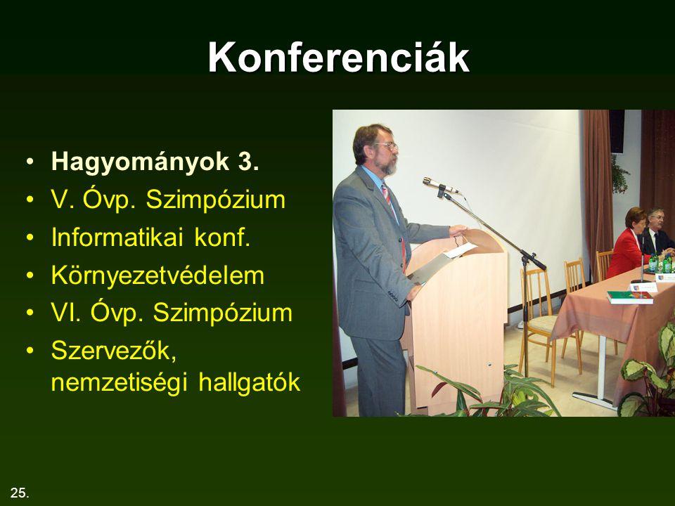 Konferenciák Hagyományok 3. V. Óvp. Szimpózium Informatikai konf.