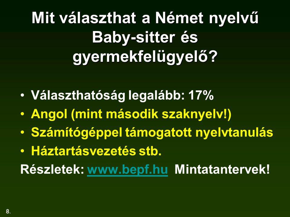 Mit választhat a Német nyelvű Baby-sitter és gyermekfelügyelő