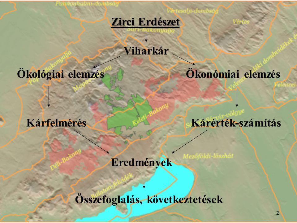 Zirci Erdészet Viharkár. Ökológiai elemzés. Ökonómiai elemzés. Kárfelmérés. Kárérték-számítás. Eredmények.