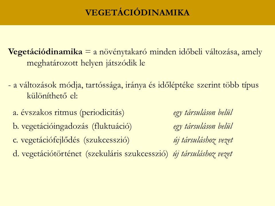 VEGETÁCIÓDINAMIKA Vegetációdinamika = a növénytakaró minden időbeli változása, amely meghatározott helyen játszódik le.