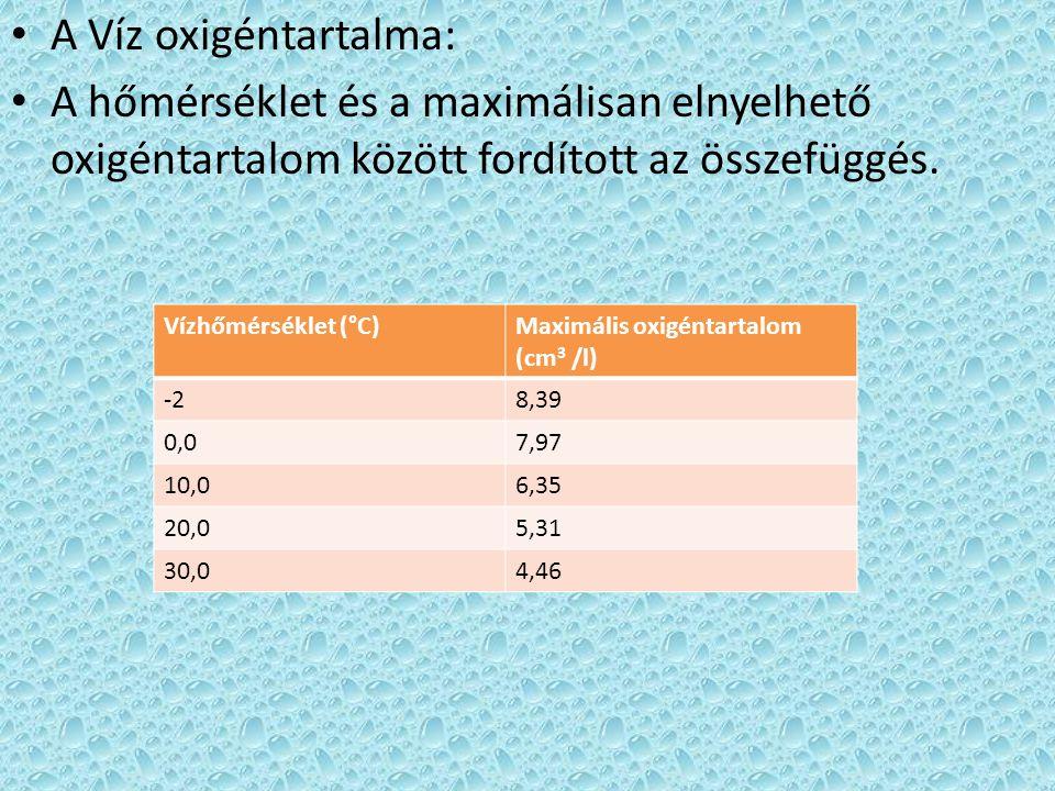 A Víz oxigéntartalma: A hőmérséklet és a maximálisan elnyelhető oxigéntartalom között fordított az összefüggés.