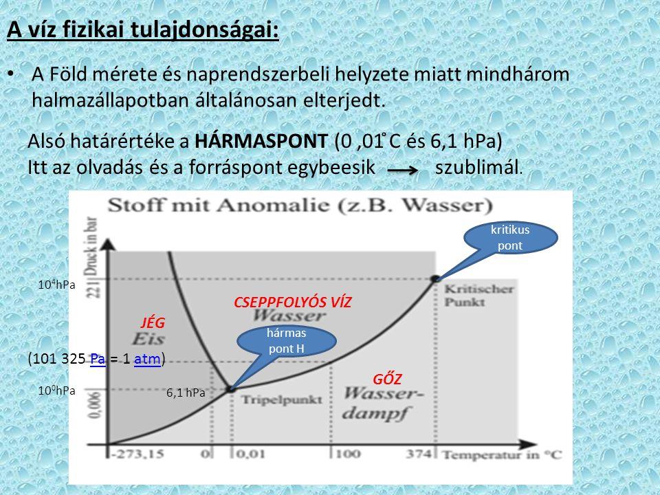 A víz fizikai tulajdonságai: