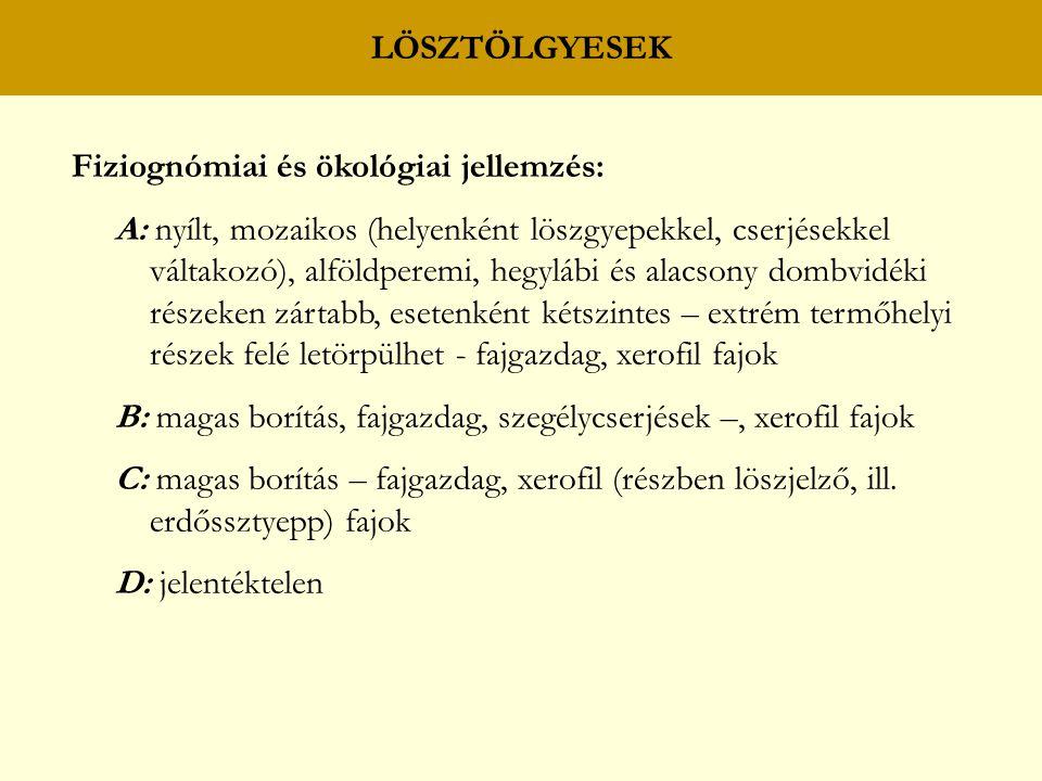 LÖSZTÖLGYESEK Fiziognómiai és ökológiai jellemzés: A: nyílt, mozaikos (helyenként löszgyepekkel, cserjésekkel.