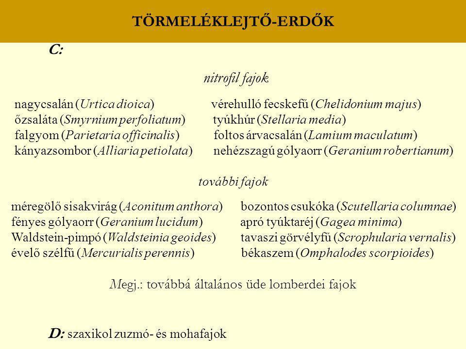 Megj.: továbbá általános üde lomberdei fajok