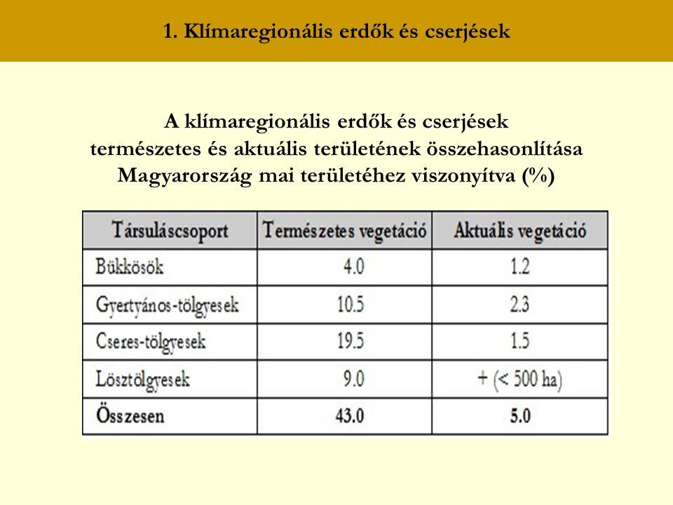1. Klímaregionális erdők és cserjések