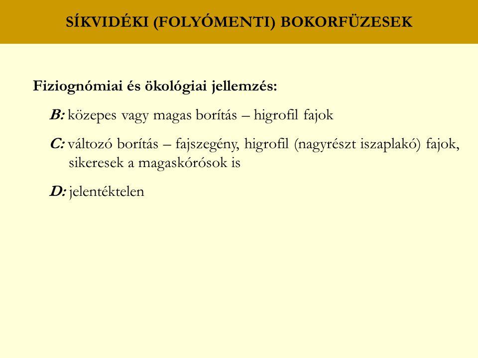 SÍKVIDÉKI (FOLYÓMENTI) BOKORFÜZESEK