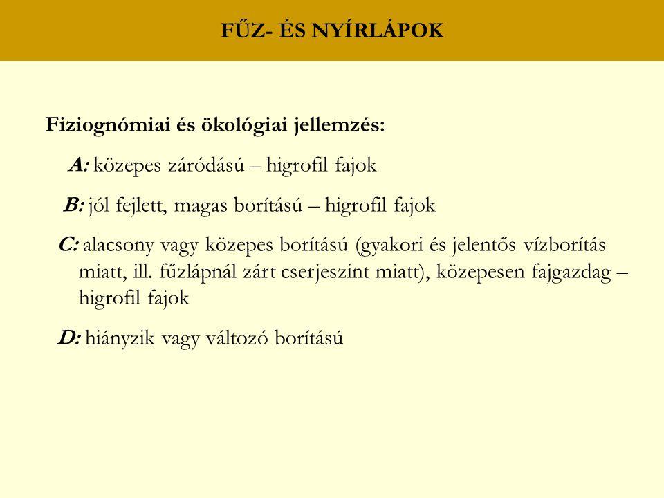 FŰZ- ÉS NYÍRLÁPOK Fiziognómiai és ökológiai jellemzés: A: közepes záródású – higrofil fajok. B: jól fejlett, magas borítású – higrofil fajok.