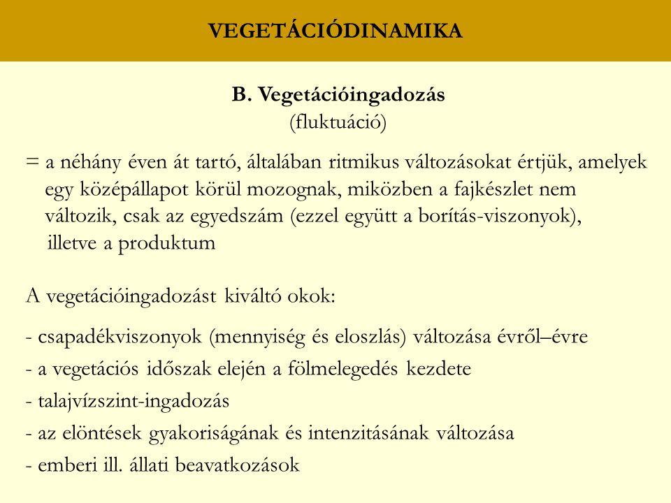 VEGETÁCIÓDINAMIKA B. Vegetációingadozás. (fluktuáció)
