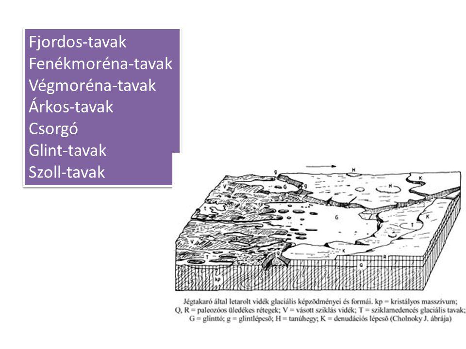 Fjordos-tavak Fenékmoréna-tavak Végmoréna-tavak Árkos-tavak Csorgó Glint-tavak Szoll-tavak