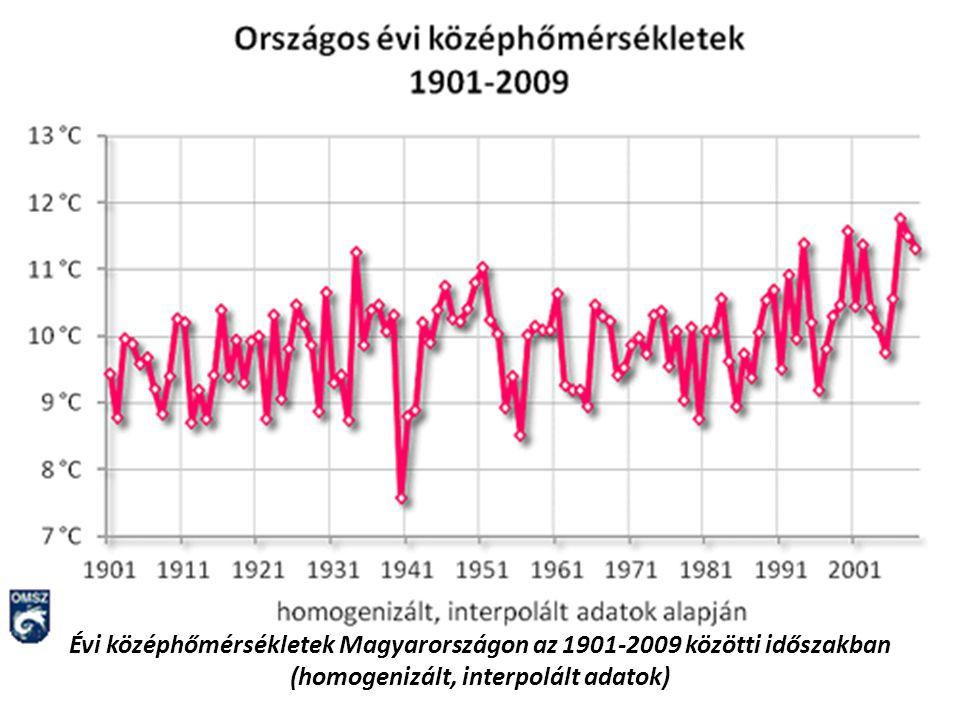 Évi középhőmérsékletek Magyarországon az 1901-2009 közötti időszakban (homogenizált, interpolált adatok)