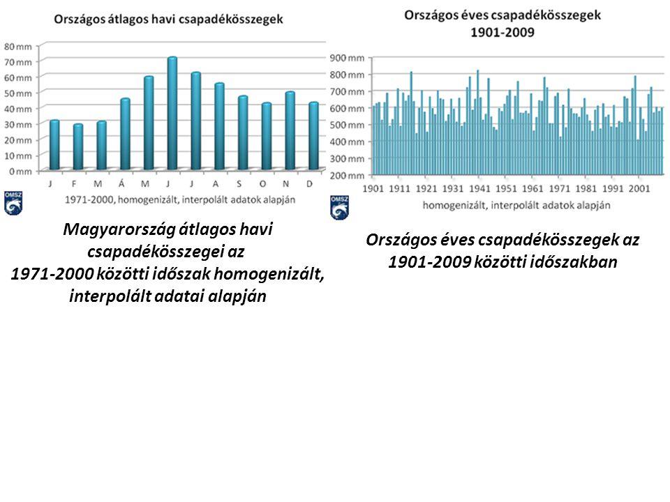 Országos éves csapadékösszegek az 1901-2009 közötti időszakban