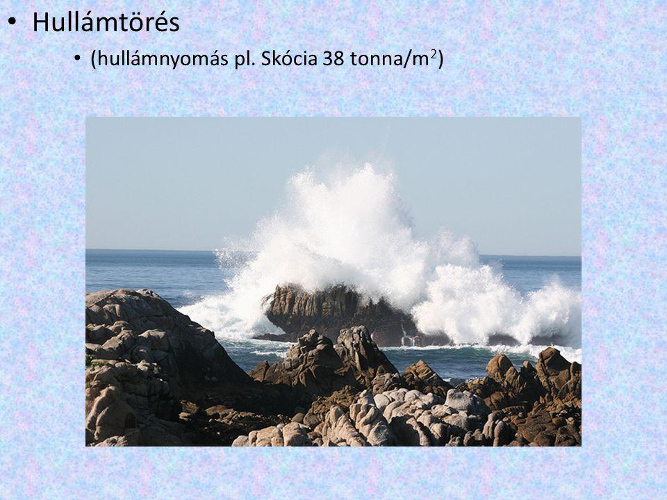 Hullámtörés (hullámnyomás pl. Skócia 38 tonna/m2)