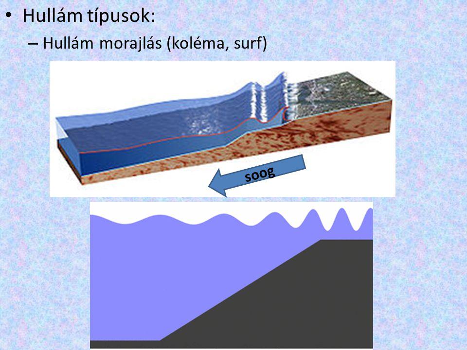 Hullám típusok: Hullám morajlás (koléma, surf) soog