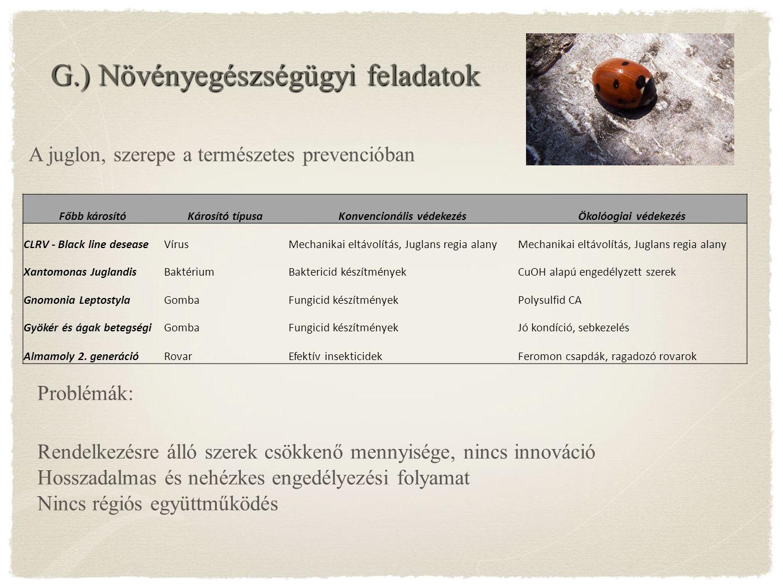 G.) Növényegészségügyi feladatok