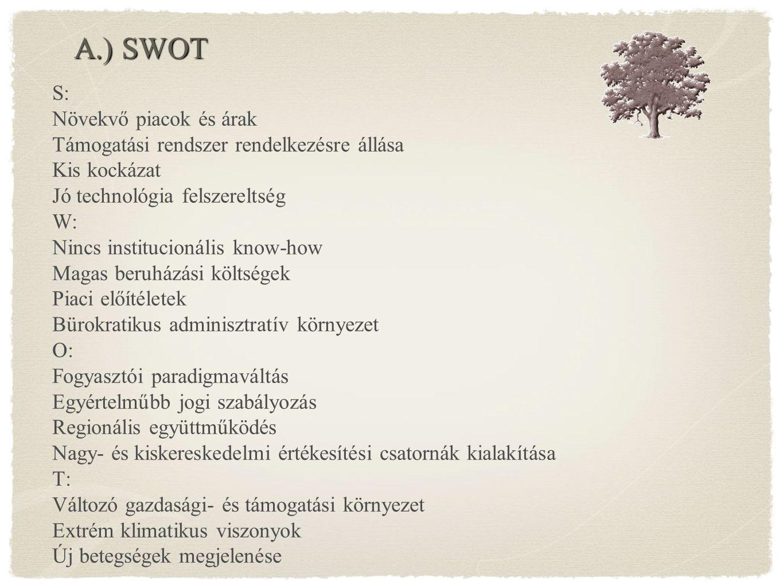 A.) SWOT