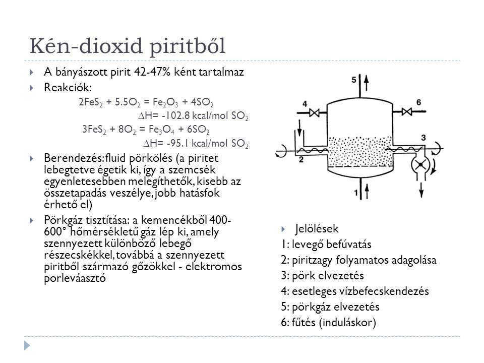 Kén-dioxid piritből A bányászott pirit 42-47% ként tartalmaz Reakciók: