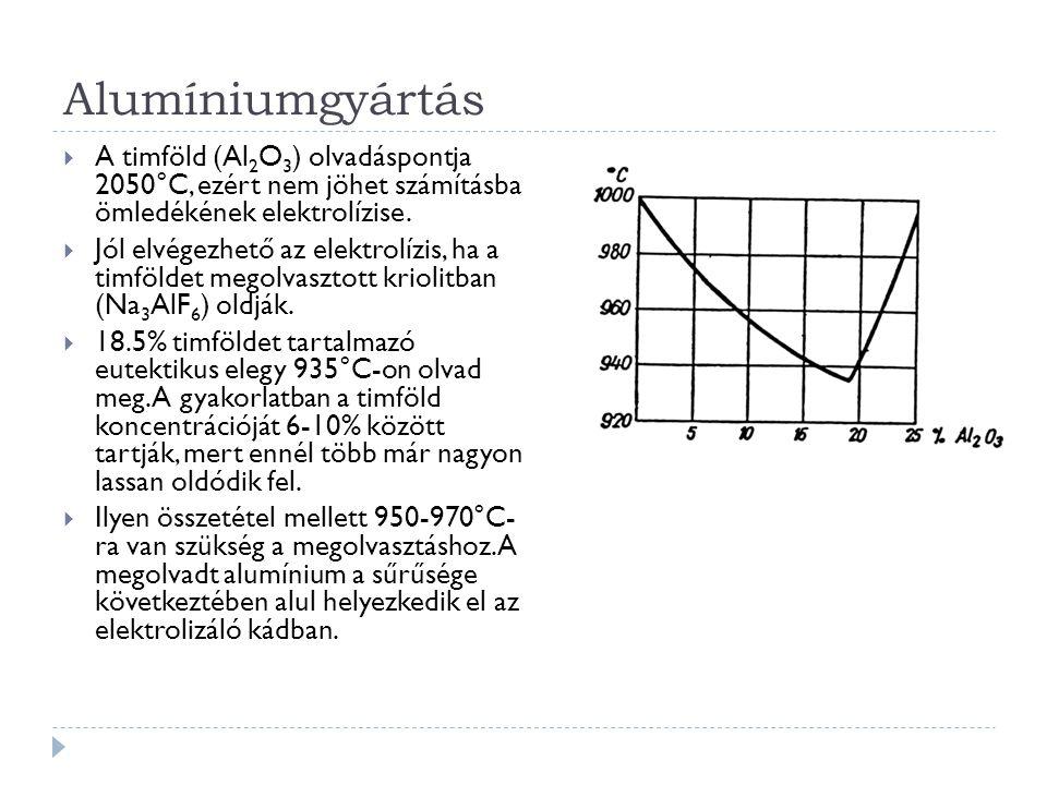 Alumíniumgyártás A timföld (Al2O3) olvadáspontja 2050°C, ezért nem jöhet számításba ömledékének elektrolízise.