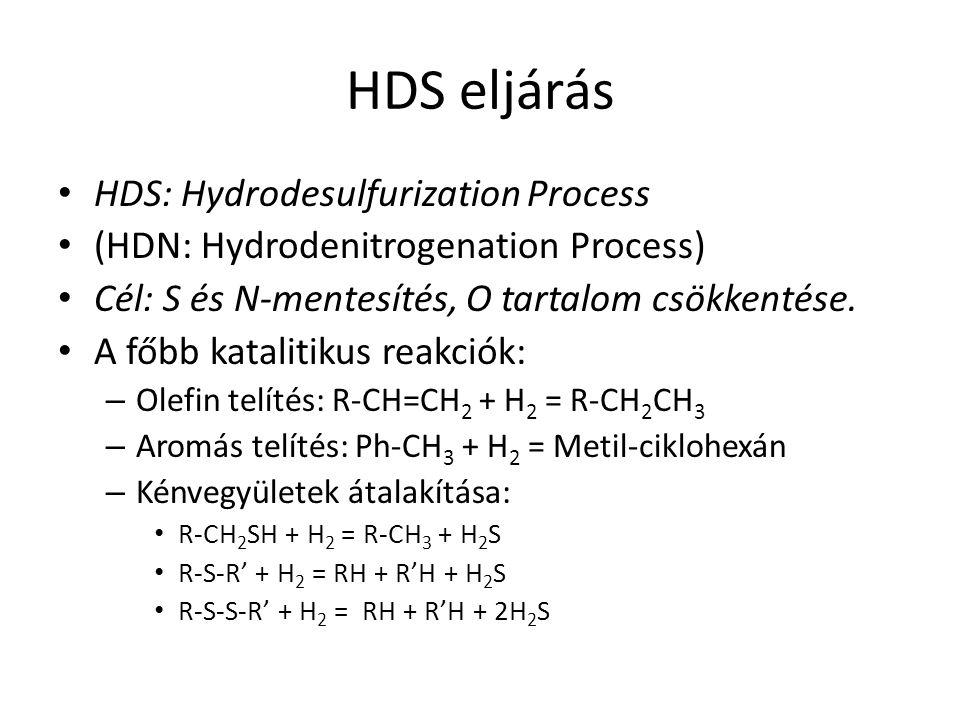 HDS eljárás HDS: Hydrodesulfurization Process