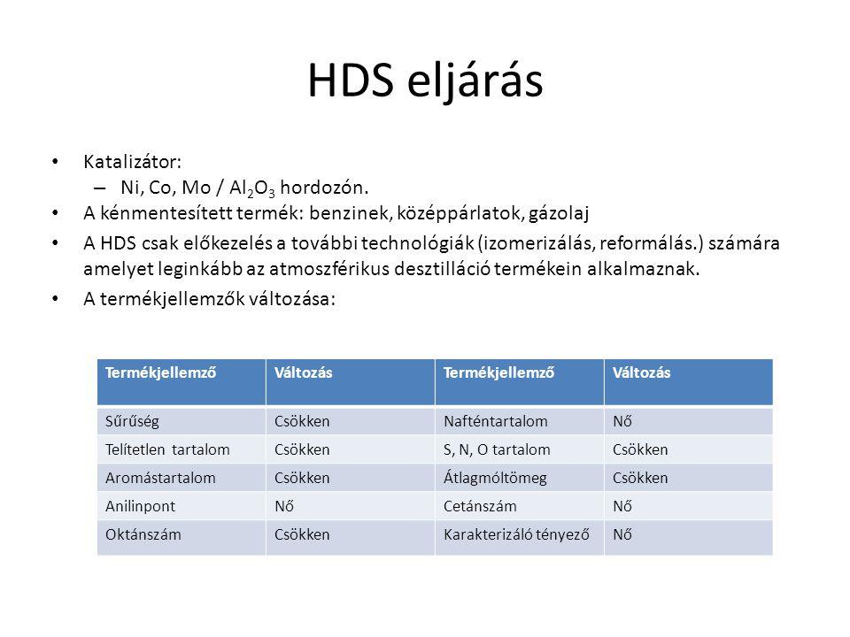 HDS eljárás Katalizátor: Ni, Co, Mo / Al2O3 hordozón.