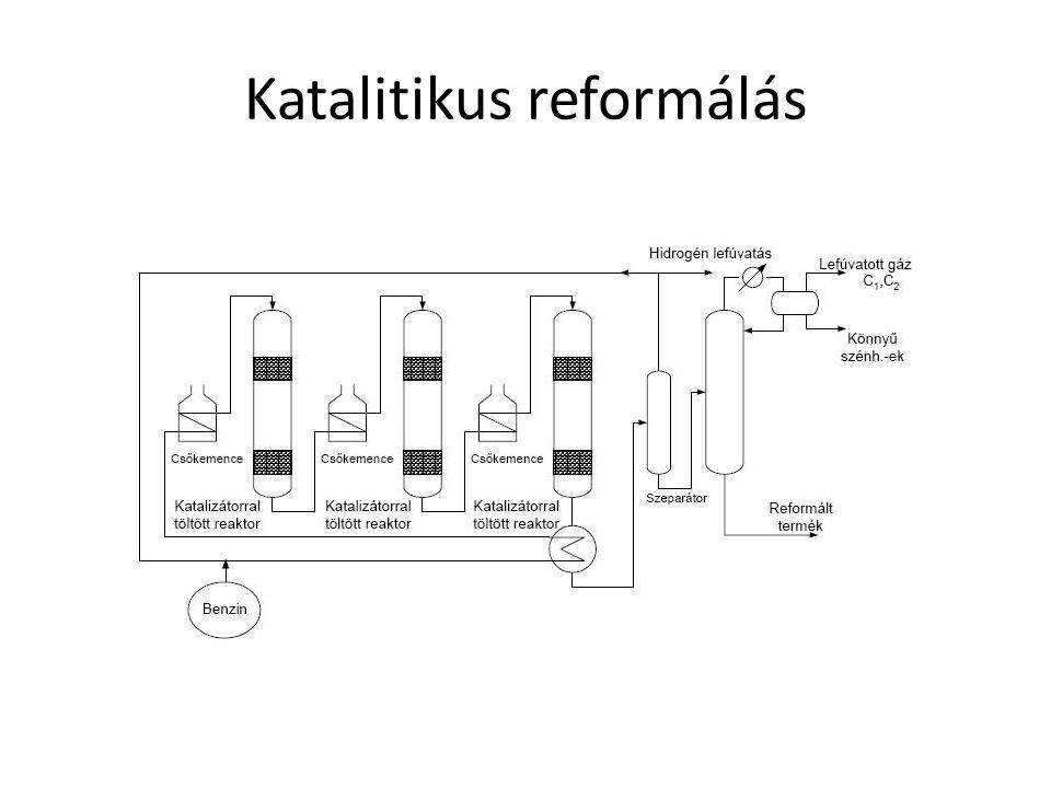 Katalitikus reformálás