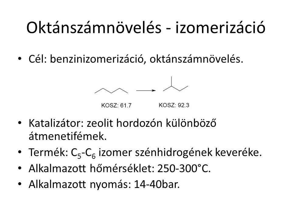 Oktánszámnövelés - izomerizáció